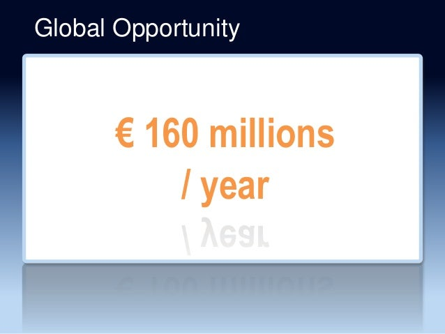 Global Opportunity € 160 millions / year