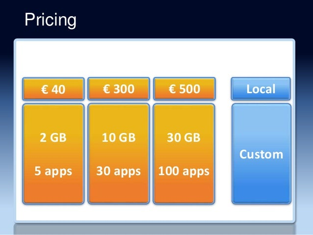 Pricing 2 GB 5 apps 10 GB 30 apps 30 GB 100 apps € 40 € 300 € 500 Local Custom