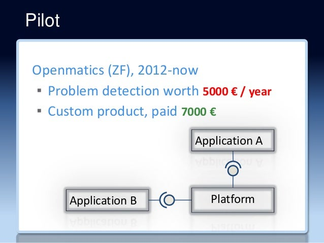 Pilot Openmatics (ZF), 2012-now ▪ Problem detection worth 5000 € / year ▪ Custom product, paid 7000 € Application B Applic...