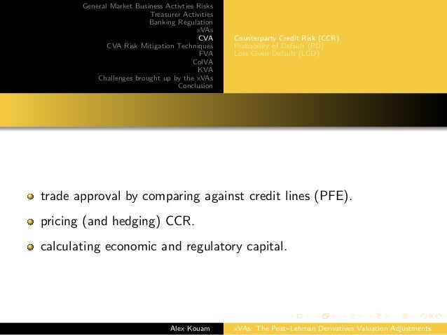 xVAs The Post-Lehman Derivatives Valuation Adjustments