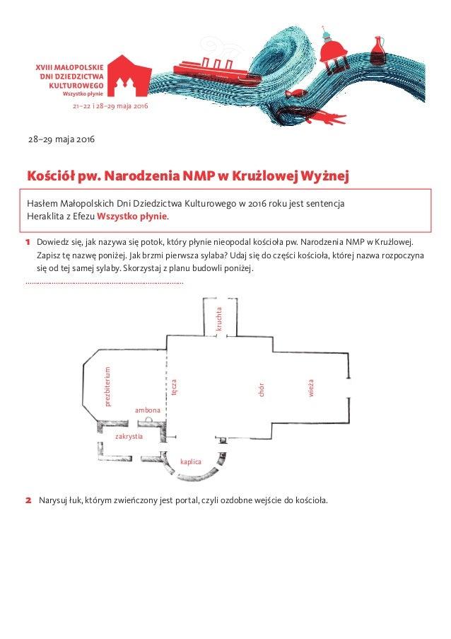 1 Dowiedz się, jak nazywa się potok, który płynie nieopodal kościoła pw. Narodzenia NMP w Krużlowej. Zapisz tę nazwę poni...