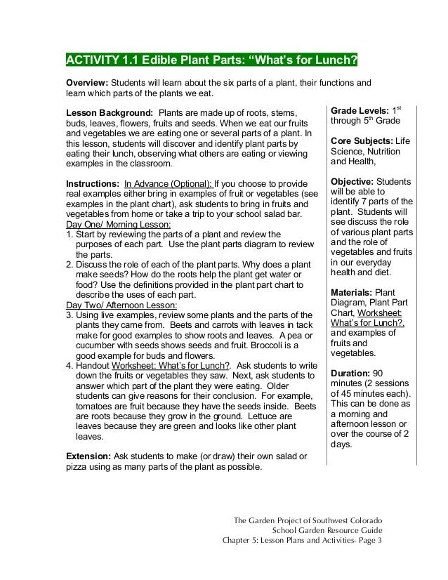 Colorado school garden lesson plan a1 edible plant parts whats for activity 11 edible plant parts whats for lunch overview students will learn saigontimesfo