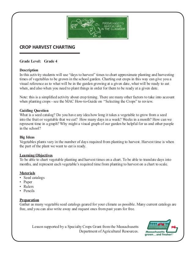 Grade 4 School Garden Lesson Plan Crop Harvest Charting