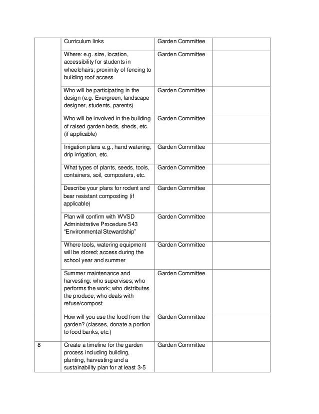 School food garden checklist for Garden maintenance checklist