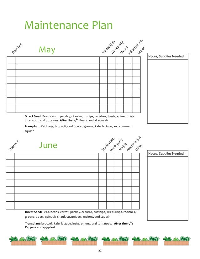Summer in the school garden a resource for working with for Yearly garden maintenance schedule