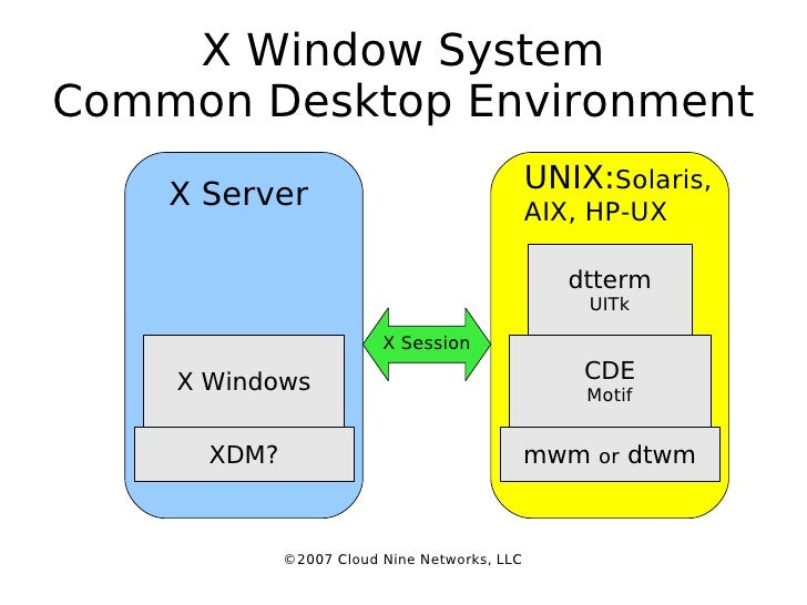 system x The ibm unified extensible firmware interface (uefi) on system x, flex and  bladecenter systems is only affected by cve-2017-5715.