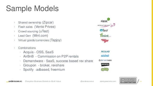 Proprietary and ConfidentialProprietary and Confidential  Shared ownership (Zipcar)  Flash sales (Vente Privee)  Crowd ...