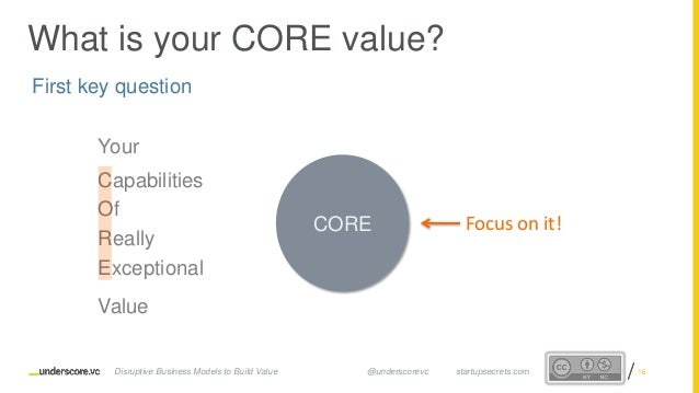 Proprietary and ConfidentialProprietary and Confidential Your Capabilities Of Really Exceptional Value Focus on it!CORE Fi...