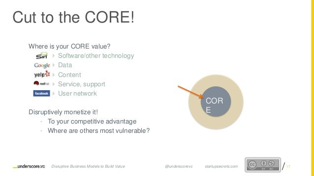 Proprietary and ConfidentialProprietary and Confidential Where is your CORE value?  Software/other technology  Data  Co...