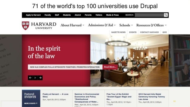 Proprietary and ConfidentialProprietary and Confidential 71 of the world's top 100 universities use Drupal 30