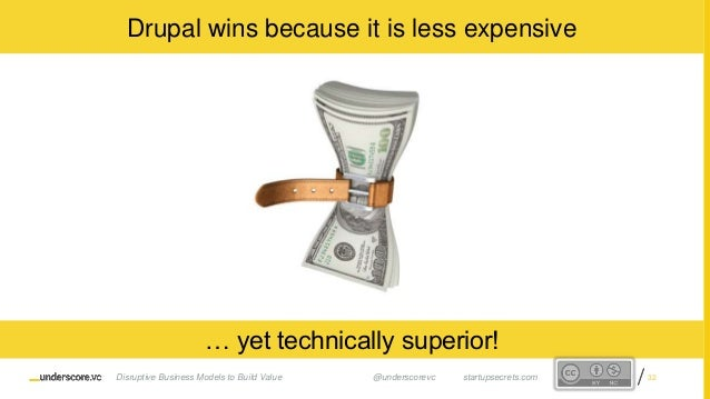 Proprietary and ConfidentialProprietary and Confidential Drupal wins because it is less expensive … yet technically superi...