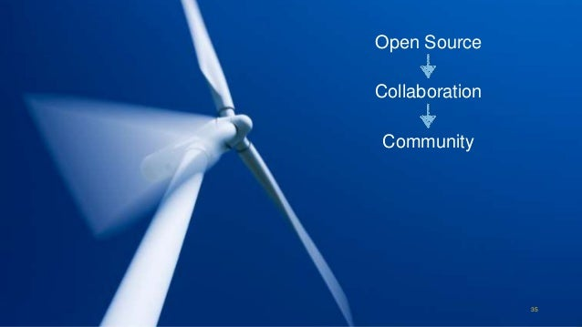 Proprietary and ConfidentialProprietary and Confidential Open Source Collaboration Community 35