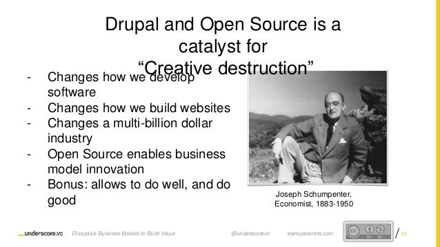 "Proprietary and ConfidentialProprietary and Confidential ""Creative Destruction"" Joseph Schumpeter 39 Joseph Schumpenter, E..."