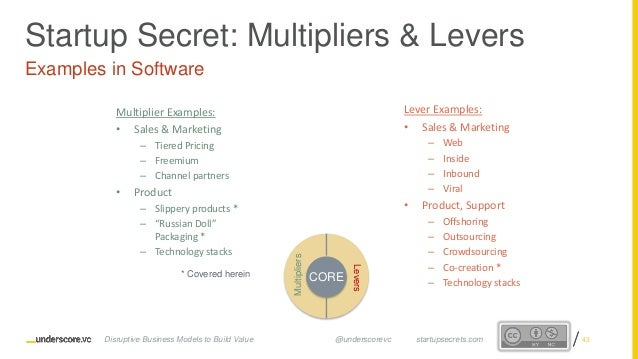 Proprietary and ConfidentialProprietary and Confidential Multiplier Examples: • Sales & Marketing – Tiered Pricing – Freem...