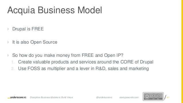 Proprietary and ConfidentialProprietary and Confidential Acquia Business Model  Drupal is FREE  It is also Open Source ...