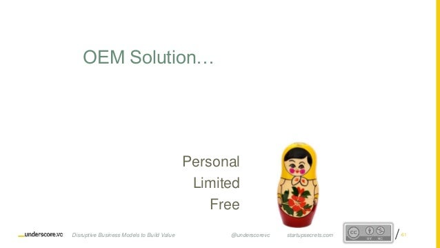 Proprietary and ConfidentialProprietary and Confidential Personal Limited Free OEM Solution… Disruptive Business Models to...