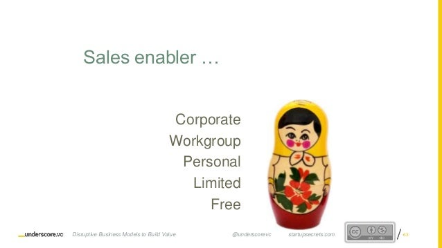 Proprietary and ConfidentialProprietary and Confidential Corporate Workgroup Personal Limited Free Sales enabler … Disrupt...