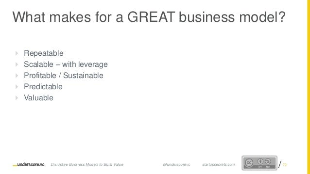 Proprietary and ConfidentialProprietary and Confidential  Repeatable  Scalable – with leverage  Profitable / Sustainabl...