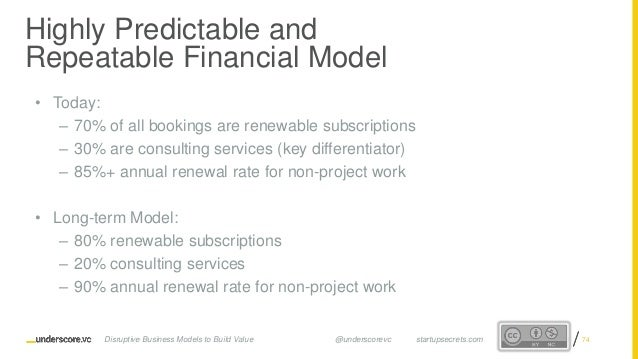 Proprietary and ConfidentialProprietary and Confidential • Today: – 70% of all bookings are renewable subscriptions – 30% ...