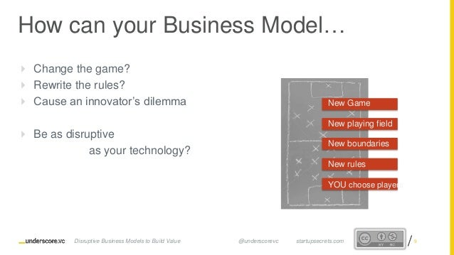 Proprietary and ConfidentialProprietary and Confidential How can your Business Model…  Change the game?  Rewrite the rul...