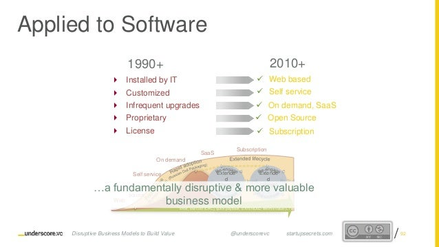 Proprietary and ConfidentialProprietary and Confidential Applied to Software  Installed by IT  Customized  Infrequent u...