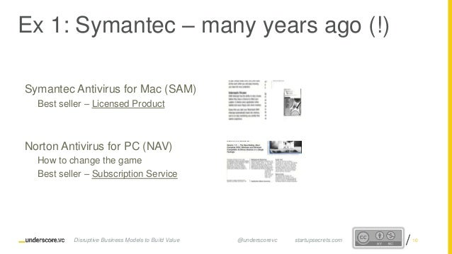 Proprietary and ConfidentialProprietary and Confidential Symantec Antivirus for Mac (SAM) Best seller – Licensed Product N...