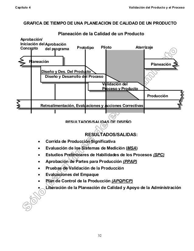 Manual apqp 2 2008 español septiembre 2008