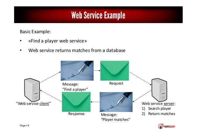 XXE Exposed: SQLi, XSS, XXE and XEE against Web Services