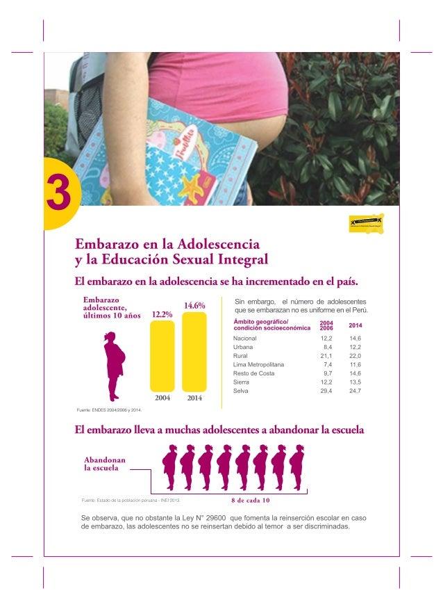 Embarazo en la Adolescencia y la Educación Sexual Integral     El embarazo en la adolescencia se ha incrementado en el paí...
