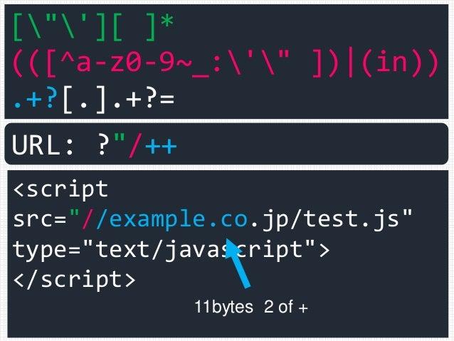"[""'][ ]* (([^a-z0-9~_:'"" ]) (in)) .+?[.].+?= <script src=""//example.co.jp/test.js"" type=""text/javascript""> </script> URL: ..."