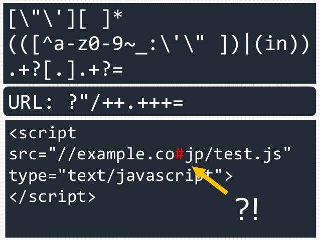 "[""'][ ]* (([^a-z0-9~_:'"" ]) (in)) .+?[.].+?= <script src=""//example.co#jp/test.js"" type=""text/javascript""> </script> URL: ..."