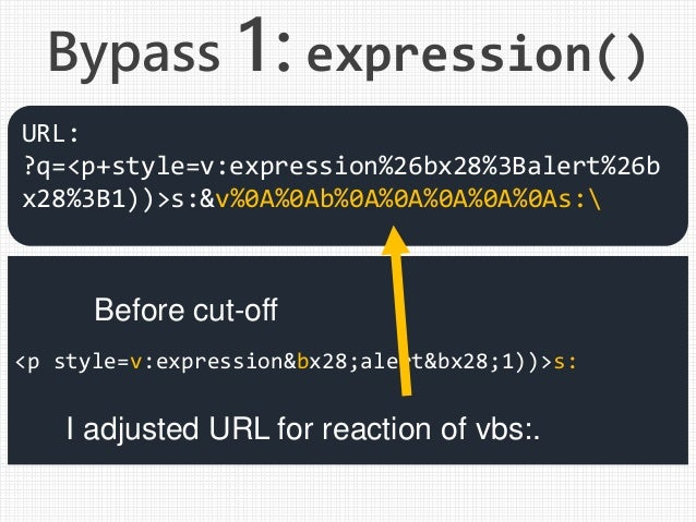 <p style=v:expression&bx28;alert&bx28;1))>s: URL: ?q=<p+style=v:expression%26bx28%3Balert%26b x28%3B1))>s:&v%0A%0Ab%0A%0A%...