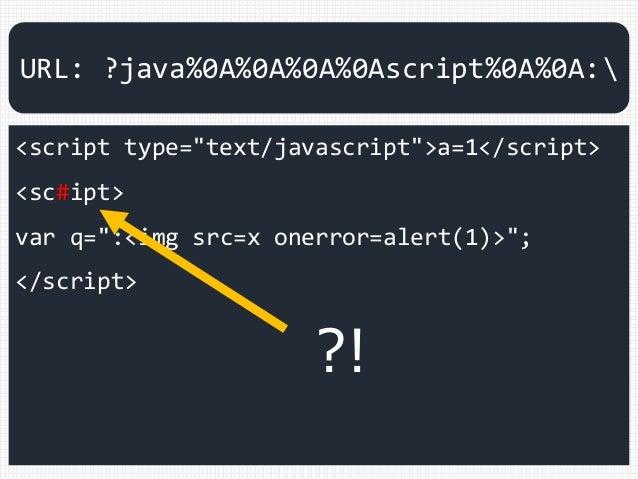 """<script type=""""text/javascript"""">a=1</script> <sc#ipt> var q="""":<img src=x onerror=alert(1)>""""; </script> URL: ?java%0A%0A%0A%..."""