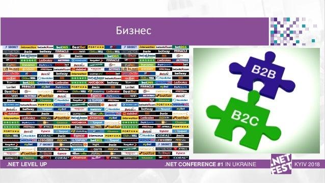 .NET Fest 2018. Андрей Винда. Построение поисковой системы: от тернии к звездам Slide 3