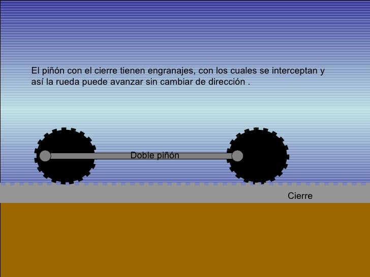 los mecanismos Slide 2