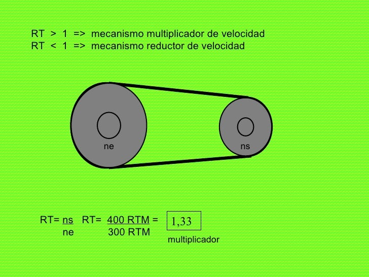 RT  >  1  =>  mecanismo multiplicador de velocidad RT  <  1  =>  mecanismo reductor de velocidad RT=  ns   RT=  400 RTM  =...