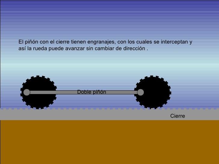 Cierre El piñón con el cierre tienen engranajes, con los cuales se interceptan y así la rueda puede avanzar sin cambiar de...