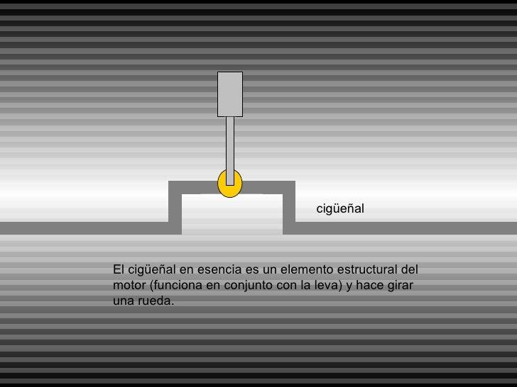 cigüeñal El cigüeñal en esencia es un elemento estructural del motor (funciona en conjunto con la leva) y hace girar una r...