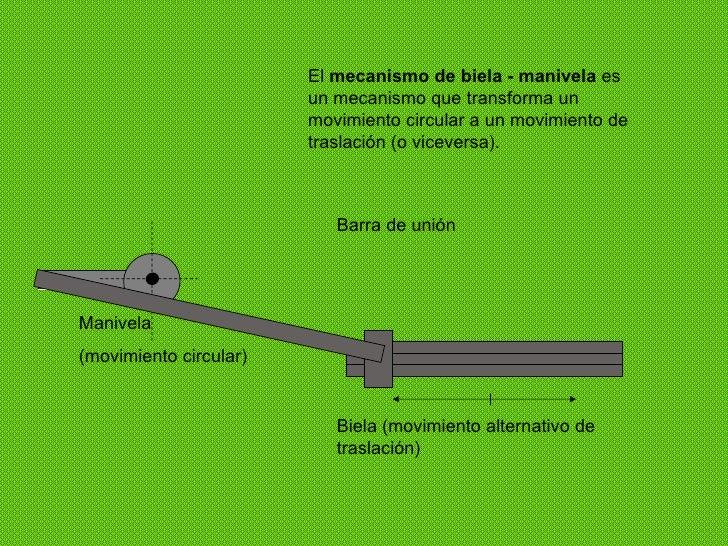 Manivela (movimiento circular) Biela (movimiento alternativo de traslación) Barra de unión El  mecanismo de biela - manive...