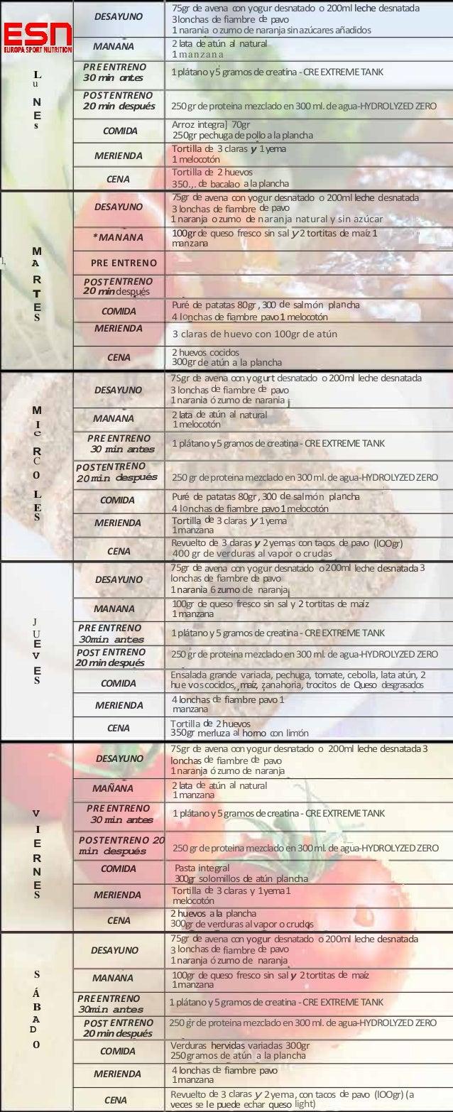 Dieta de definici n para plan de abdominales perfectos en for Dieta definicion