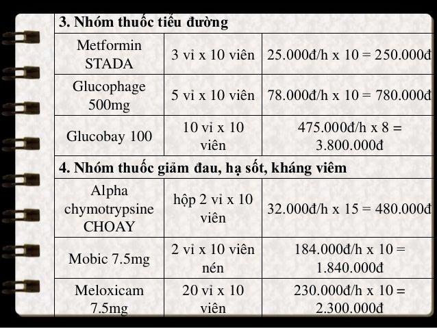 3. Nhóm thuốc tiểu đường Metformin STADA 3 vỉ x 10 viên 25.000đ/h x 10 = 250.000đ Glucophage 500mg 5 vỉ x 10 viên 78.000đ/...