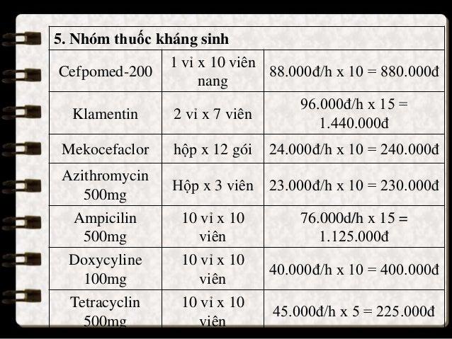 5. Nhóm thuốc kháng sinh Cefpomed-200 1 vỉ x 10 viên nang 88.000đ/h x 10 = 880.000đ Klamentin 2 vỉ x 7 viên 96.000đ/h x 15...