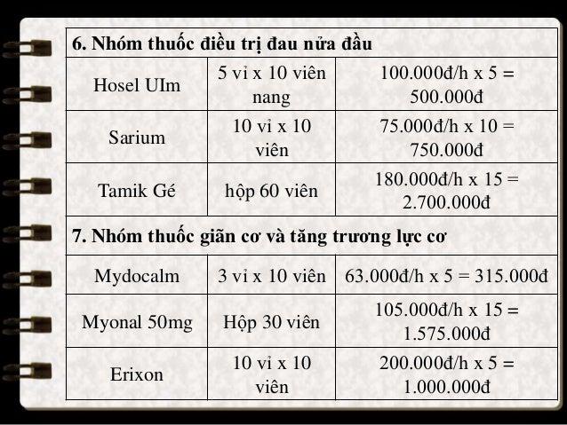 6. Nhóm thuốc điều trị đau nửa đầu Hosel UIm 5 vỉ x 10 viên nang 100.000đ/h x 5 = 500.000đ Sarium 10 vỉ x 10 viên 75.000đ/...