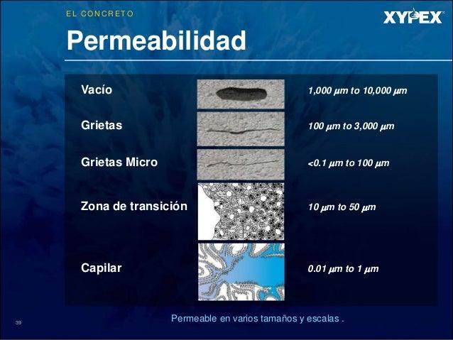Resultado de imagen de Permeabilidad del vacío