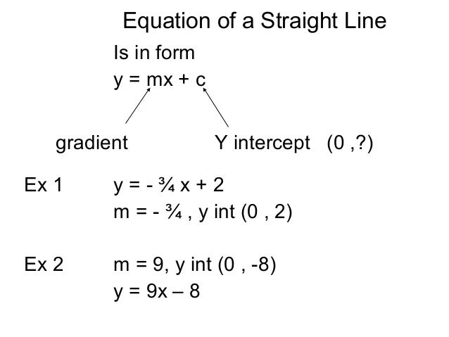 Is in form y = mx + c Ex 1 y = - ¾ x + 2 m = - ¾ , y int (0 , 2) Ex 2 m = 9, y int (0 , -8) y = 9x – 8 gradient Y intercep...