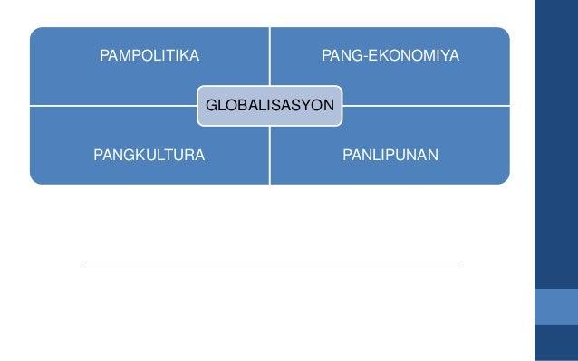PAMPOLITIKA PANG-EKONOMIYA PANGKULTURA PANLIPUNAN GLOBALISASYON