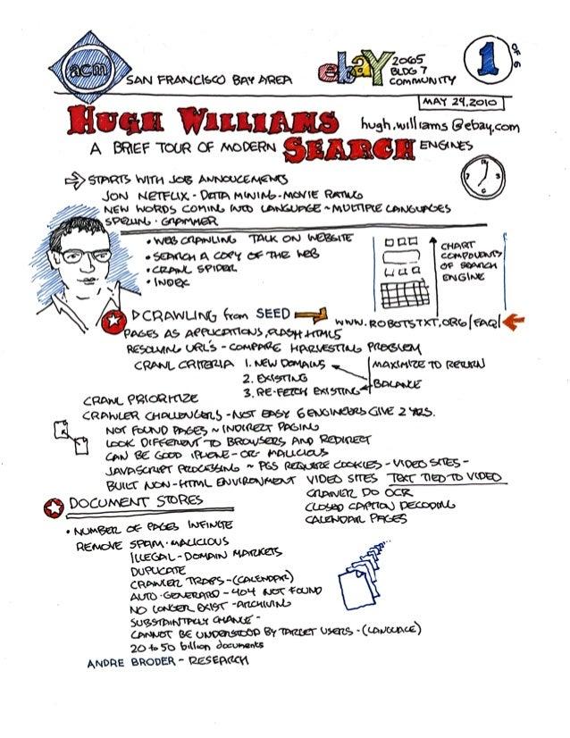 Y10.05.24 eBay Search Engine Huge William