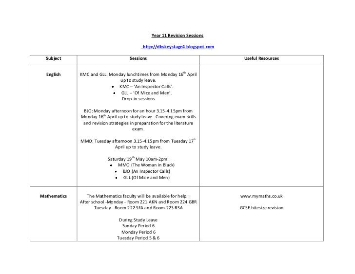 Year 11 Revision Sessions                                             http://dbskeystage4.blogspot.com  Subject           ...