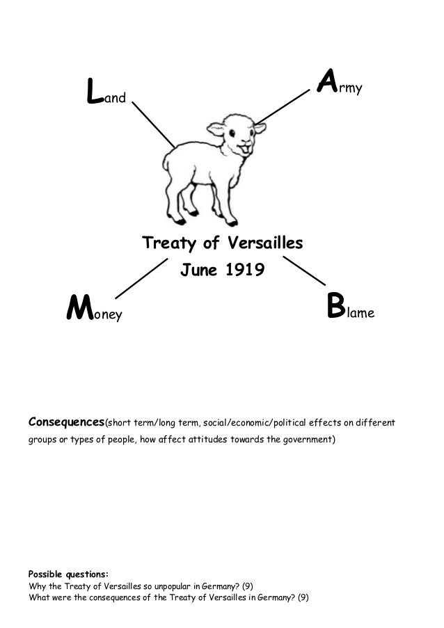 Land                                                       Army                            Treaty of Versailles           ...