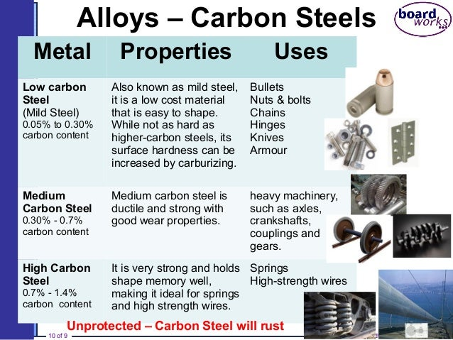 how to tell the difference between tin and steel
